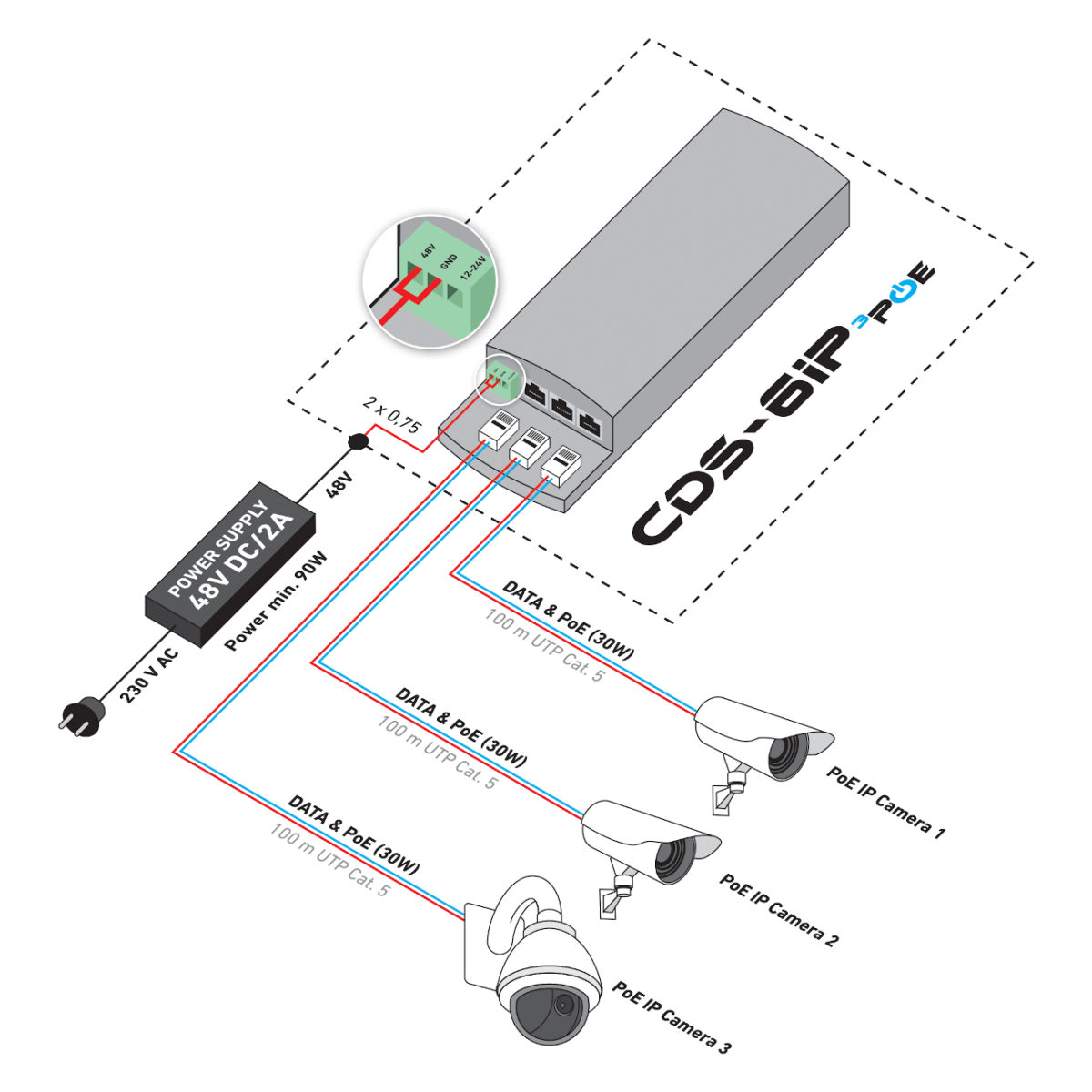 How to connect a camera to WiFI CAMSAT