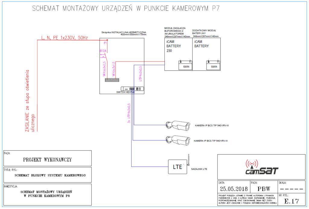 Projekty instalacji telewizji przemysłowej CCTV